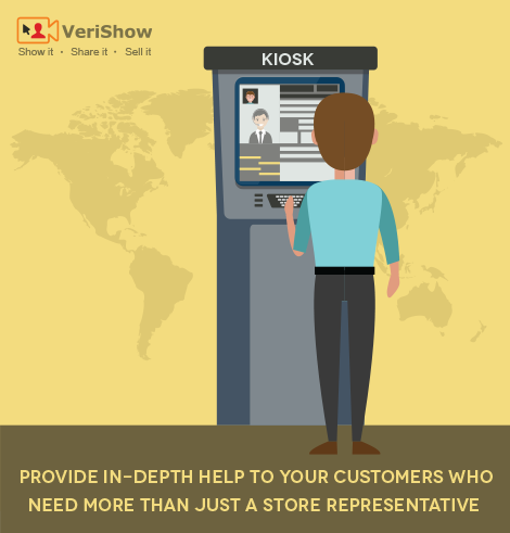 In-Store Interactive Kiosks with Video Chat & Content Sharing