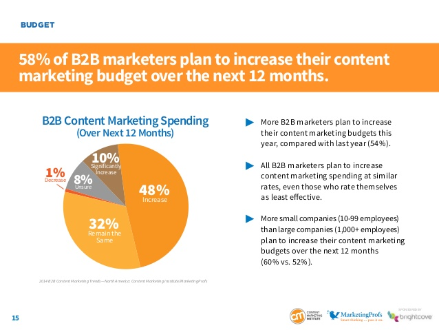 b2b-content-marketing-2014-benchmarks-budgets-trends-north-america-by-content-marketing-institute-and-marketingprofs-15-638
