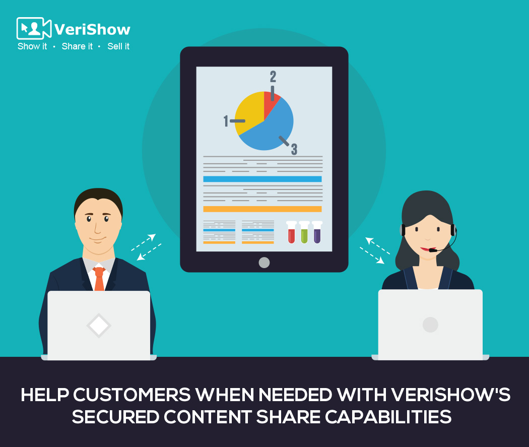 Insurance Agents Sell Using Video & Co-browsing