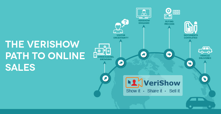 The_VeriShow_path_to_online_sales