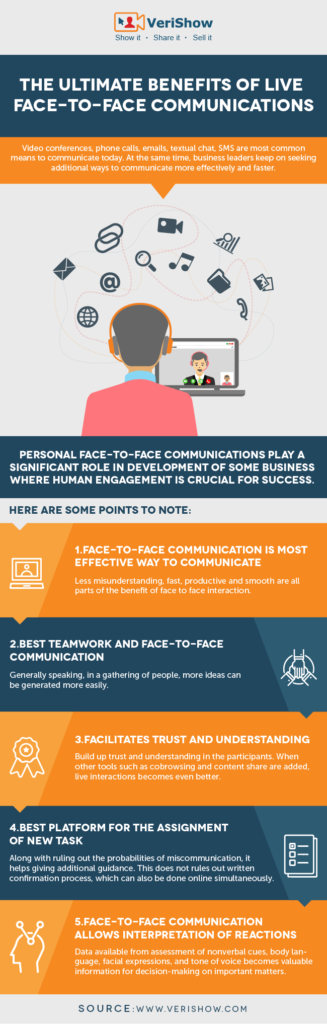 The ultimate advantage of Live Face-To-Face Communications