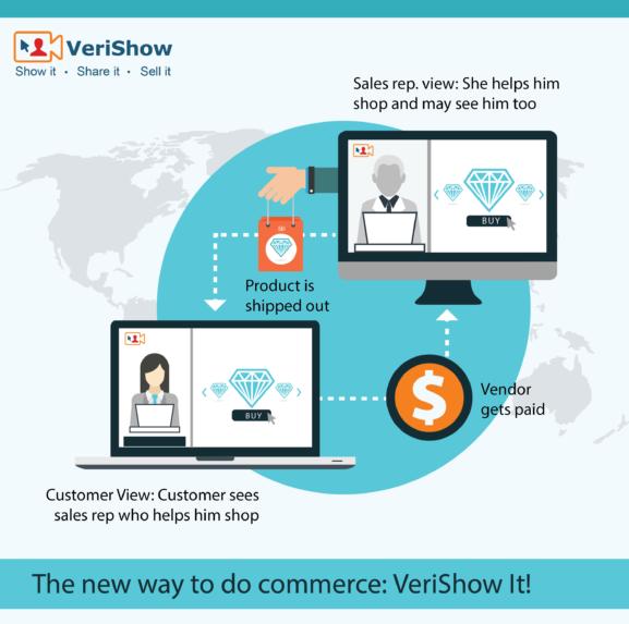 Verishow_Infographic_jw