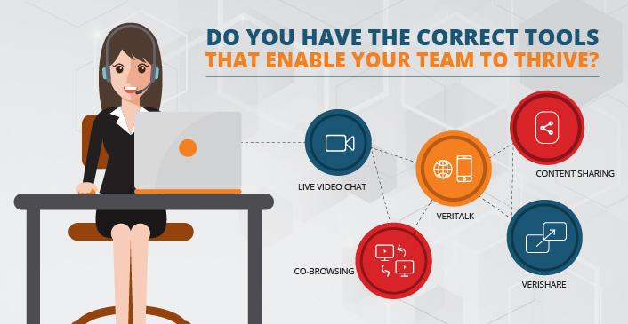 do-you-have-correct-tools-to-enable-your-team-to-thrive