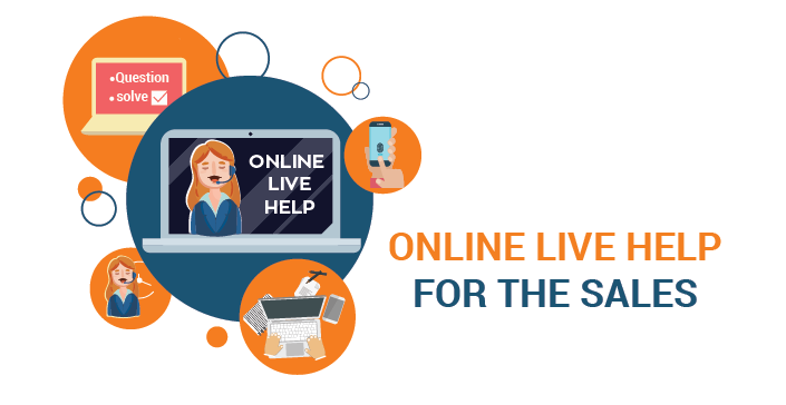 where-does-prompt-online-live-help-fit-in-the-sales-funnel-01